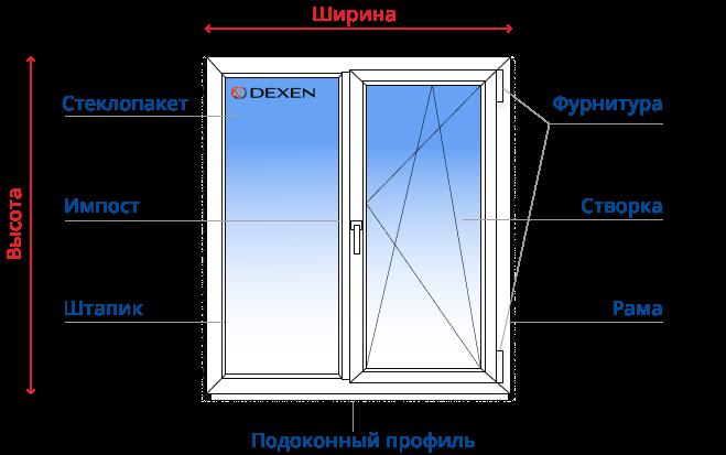 стандартные размеры окна